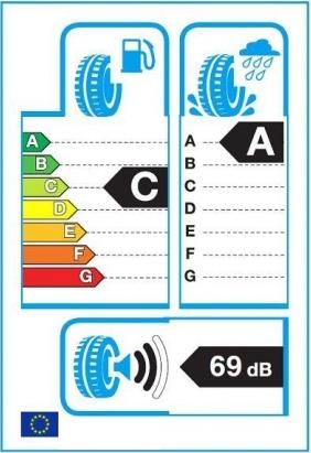 Nové označovanie pneumatík